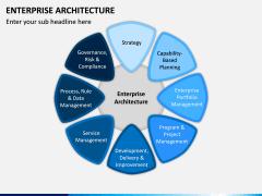 Enterprise Architecture PPT Slide 2