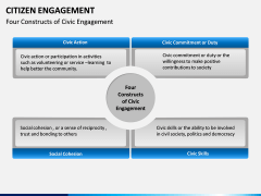 citizen engagement PPT slide 15