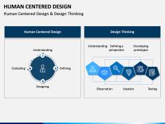 Human Centered Design PPT Slide 12