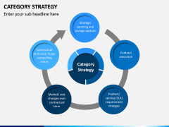 Category Strategy PPT Slide 1