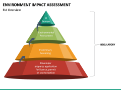 Environmental Impact Assessment (EIA) PPT Slide 23