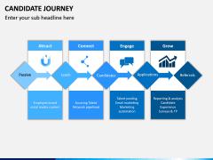 Candidate Journey PPT Slide 7