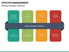 Effective Management PPT Slide 27