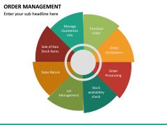 Order Management PPT slide 21