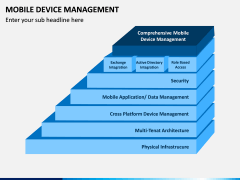 Mobile Device Management (MDM) PPT Slide 3
