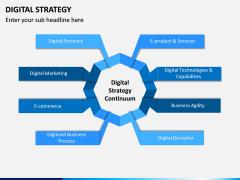 Digital Strategy PPT Slide 3