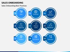 Sales Onboarding PPT Slide 4