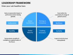 Leadership Framework PPT Slide 13
