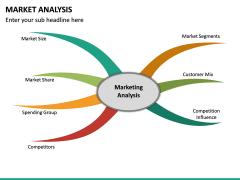 Market Analysis PPT Slide 36