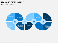 Learning from Failure PPT Slide 1