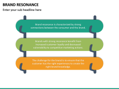 Brand Resonance PPT Slide 14
