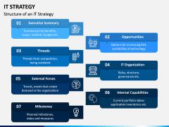 IT Strategy PPT Slide 10