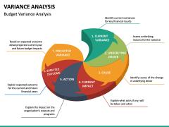 Variance Analysis PPT Slide 17