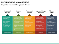 Procurement Management PPT Slide 31