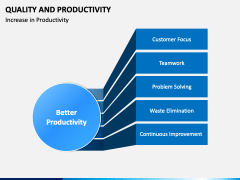 Quality and Productivity PPT Slide 2