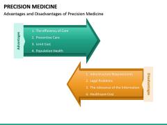 Precision Medicine PPT Slide 18