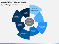 Competency Framework PPT Slide 4
