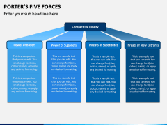 Porter's 5 Forces PPT Slide 6
