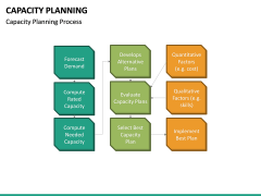 Capacity Planning PPT Slide 23