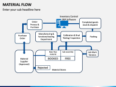Material Flow PPT Slide 14