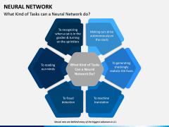 Neural Network PPT Slide 7
