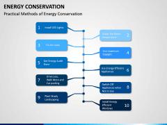 Energy Conservation PPT Slide 10
