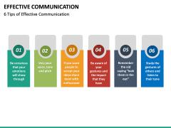 Effective Communication PPT slide 22