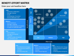 Benefit Effort Matrix PPT Slide 7