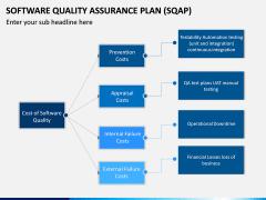 Software Quality Assurance Plan (SQAP) PPT Slide 14
