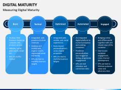 Digital Maturity PPT Slide 12