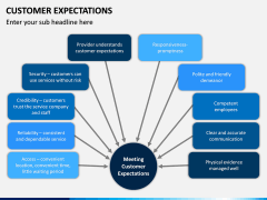 Customer Expectations PPT Slide 8