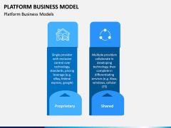 Platform Business Model PPT Slide 1