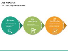 Job Analysis PPT Slide 23