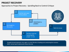 Project Recovery PPT Slide 16