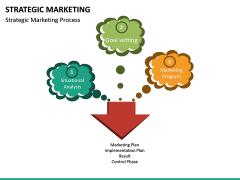 Strategic Marketing PPT Slide 23