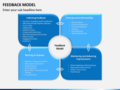 Feedback Model PPT Slide 9