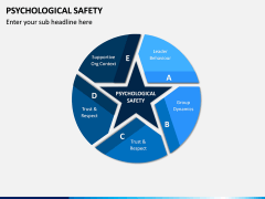 Psychological Safety PPT Slide 2