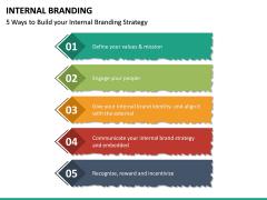 Internal Branding PPT Slide 28