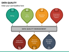 Data Quality PPT Slide 29