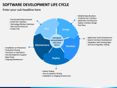 Software Development Lifecycle PPT Slide 2