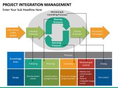 Project Integration Management PPT Slide 22