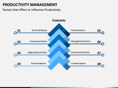 Productivity Management PPT Slide 4