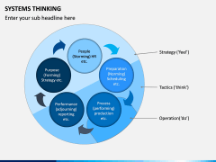 Systems Thinking PPT Slide 9