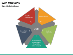 Data Modeling PPT slide 19