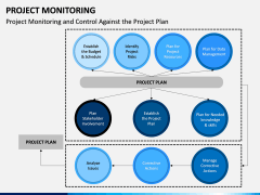 Project Monitoring PPT Slide 17