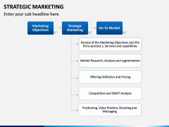 Strategic Marketing PPT Slide 15