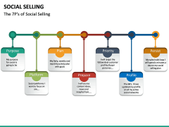 Social Selling PPT Slide 23
