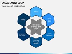 Engagement Loop PPT Slide 7