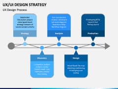 UX/UI Design Strategy PPT Slide 6