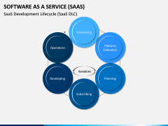 Software as a Service (SaaS) PPT Slide 20